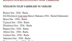 Risale-i Nur'ların Telif Tarihleri
